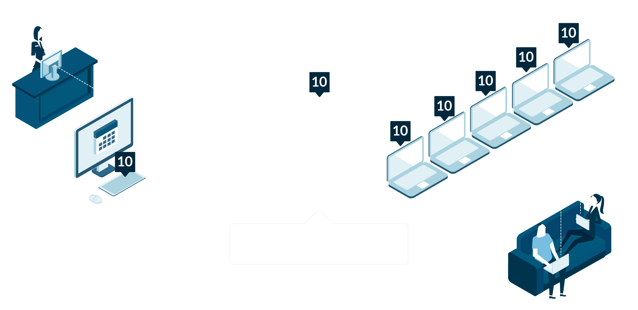 Hotel channel manager diagram