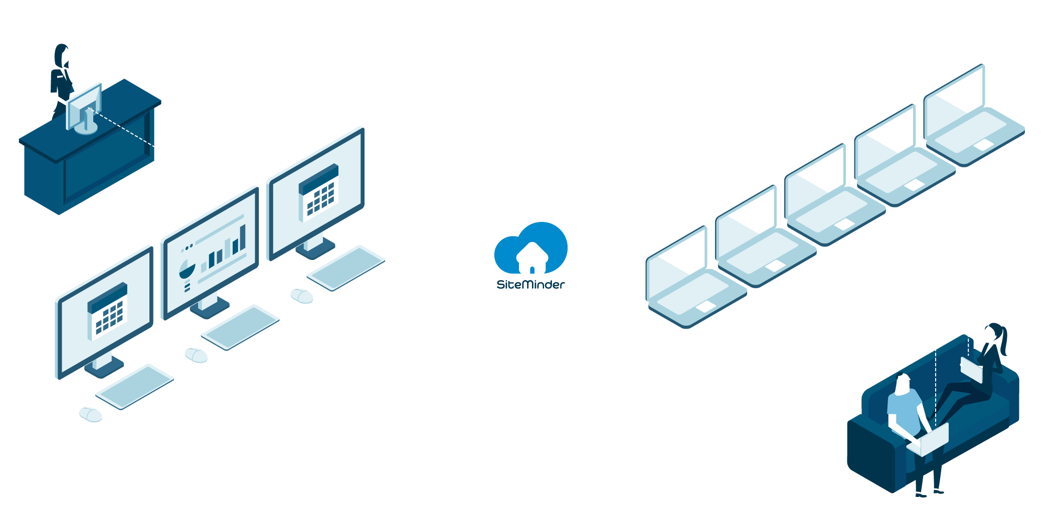 La piattaforma di SiteMinder